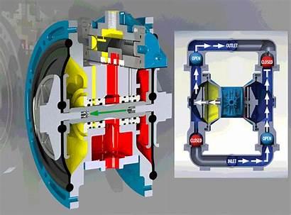 Diaphragm Pump Air Does Pumps Fti Works