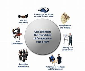Competency-base... Competency Definition