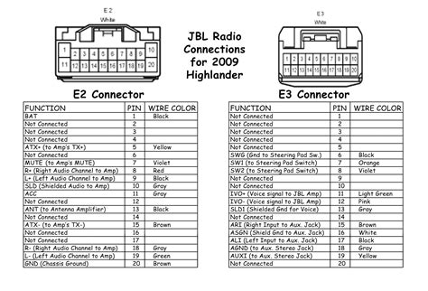 Lexus Radio Wiring Diagram Collection