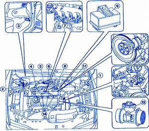 Fiat Cinquecento 1994 Engine Electrical Circuit Wiring Diagram  U00bb Carfusebox