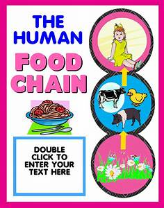 Make a Science Fair Project about the Human Food Chain ...
