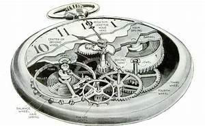 Diagram Of Common Antique Pocket Watches