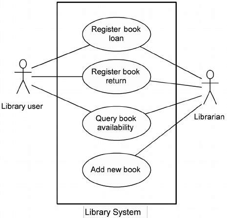 case diagram   scientific diagram