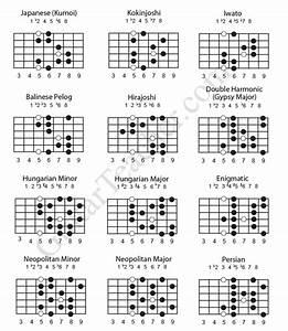 Guitar String Key Chart Exotic Guitar Scales Part 1 Guitar Teacher