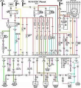 95 F150 5 0 Wire Diagram