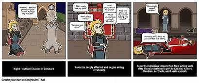 Vs Self Hamlet Examples Example Comic Conflict