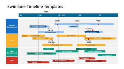 editable timeline templates  powerpoint