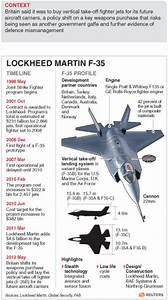 Japan To Purchase 4 Stealth Fighters - World