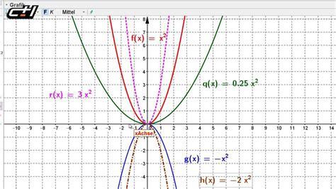 scheitelpunktform und normalparabel quadratische