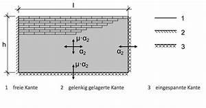 M2 Berechnen Formel : bemessung in horizontaler richtung ziegel ziegel ~ Themetempest.com Abrechnung