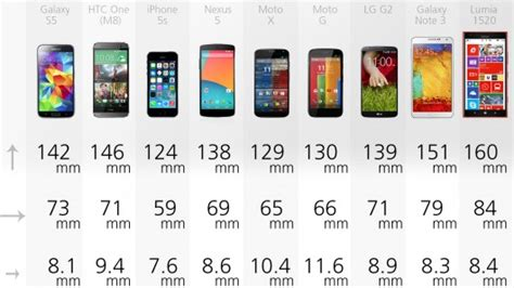 compare phone sizes cell phone size comparison chart