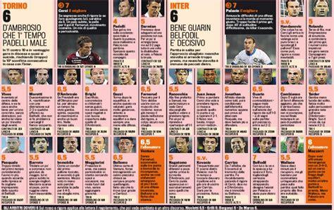 Voti Ufficiosi 4 Giornata - find great deals for voti pagelle serie a 2 giornata