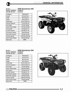 Wiring Diagram  35 2004 Polaris Sportsman 400 Parts Diagram
