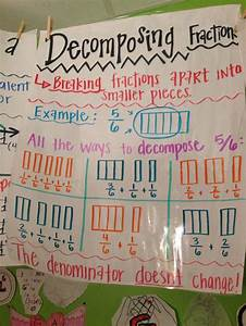 17 Best Images About Common Core Nf Resources On Pinterest