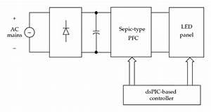 A Block Diagram Representing That Sepic