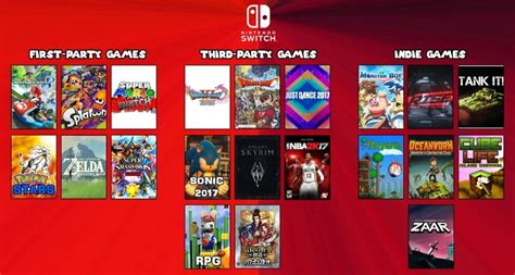 nintendo switch game list  leaked ping test news
