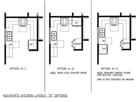 Harmonious Great Kitchen Floor Plans by 125 Best Images About Kitchen Grand Plans On