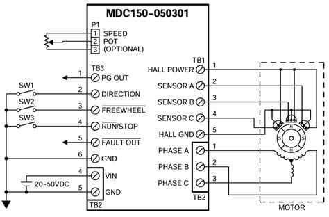 mdc150 050301 brushless dc speed controllers