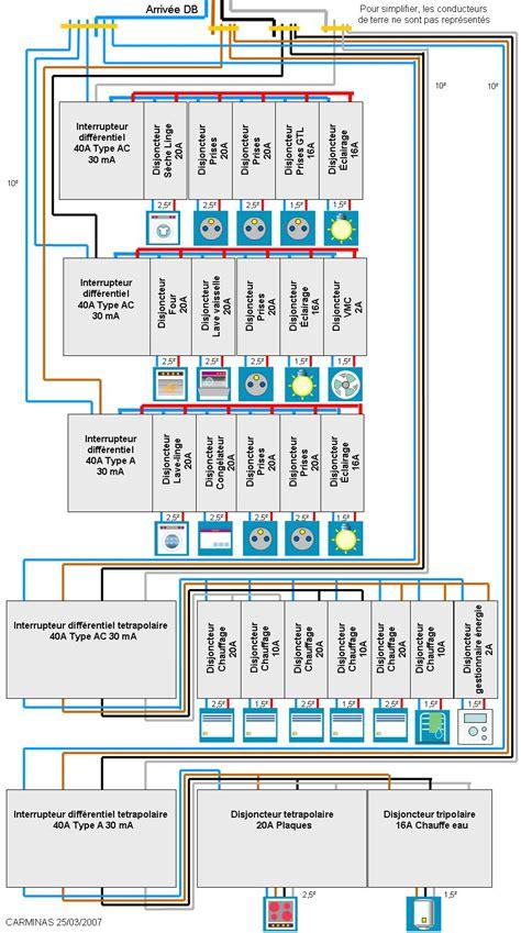 tableau 233 lectrique en triphas 233 technologie electrical wiring and diagram