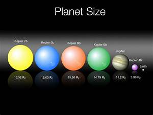 Size of Planets (page 2) - Pics about space