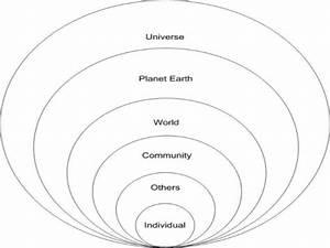 Jean Watsons Caring Theory