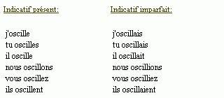 bouger a l imparfait conjugaison du verbe osciller