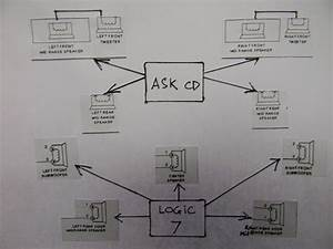 8f4 Logic 7 Amp Diagram