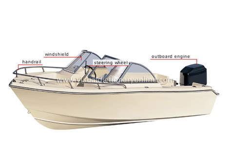 Motorboat Earth by Transport Machinery Maritime Transport Exles Of