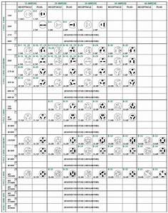 Nema L14 20 Wiring Diagram Nema 10
