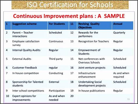 continuous improvement plan template sampletemplatess
