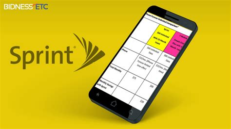 sprint plans for iphone sprint s iphone forever promo gives you cheap iphone