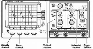 Cro Front Panel Controls