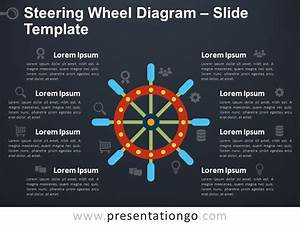 Steering Wheel Diagram For Powerpoint And Google Slides