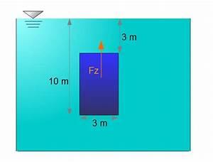Auftriebskraft Berechnen Beispiel : vertikalkraft str mungslehre online kurse ~ Themetempest.com Abrechnung