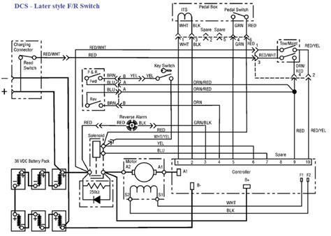 Curtis Blade Wiring Diagram