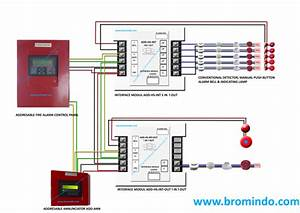 Perusahaan Alat Pemadam Api Resmi  Addressable Fire Alarm Panel Hooseki