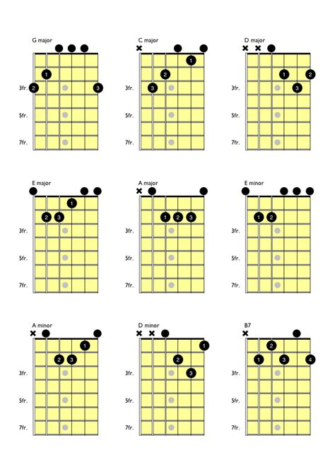 In most cases, there's a song that inspires someone to think, that would be fun to play on guitar! then, after said guitar is purchased, some sort of. Free Beginner Guitar Lessons - Guitar Music Theory by Desi Serna