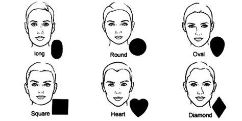 cortes y peinados para cada rostro termix