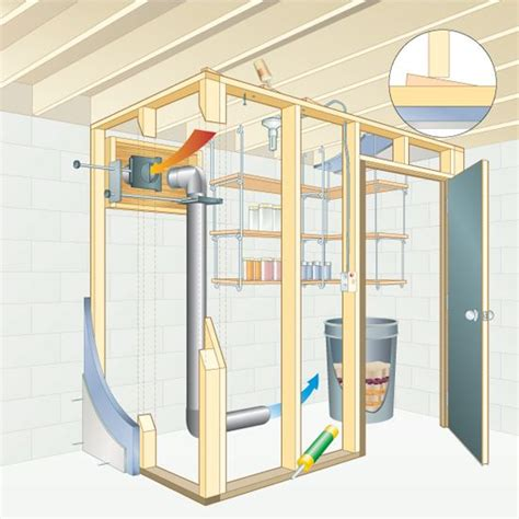 ventilation cuisine 1000 ideas about basement ventilation on