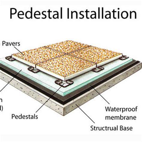 Tile Tech Cool Roof Pavers by Interlocking Patio Pavers Advantages Tile Tech Pavers