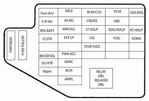 2000 Cavalier Fuse Diagrams Free Download