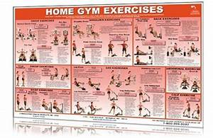 Home Gym Poster