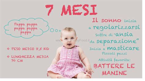Primi Mesi by Neonato 7 Mesi I Primi Mesi Di Vita Neonato