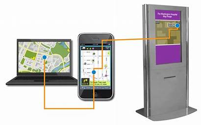 Wayfinding Kiosk Digital Software Mobile Web Indoor