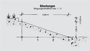 Aushub Berechnen : entstehung lothar lange gmbh ~ Themetempest.com Abrechnung