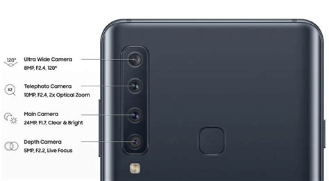 samsung galaxy a9 pro 4 rear cameras explained in detail