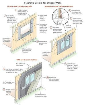 Keeping Water Out of Stucco Walls   Builder Magazine
