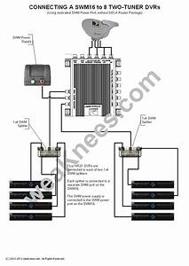 Swim Directv Wiring Diagram