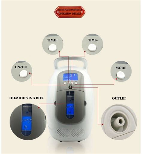 1000 Ideas About Oxygen On by 1000 Ideas About Oxygen Concentrator On Sleep