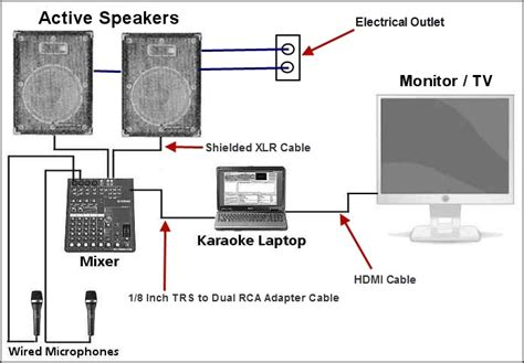 karaoke machine wiring diagram 30 wiring diagram images